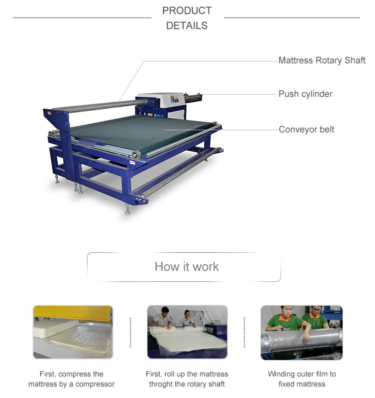 energy-saving Mattress rolling machine manufacturer for factory-1